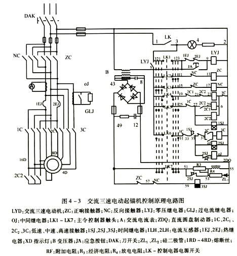 交流三速电动起动机锚机控制原理电路图