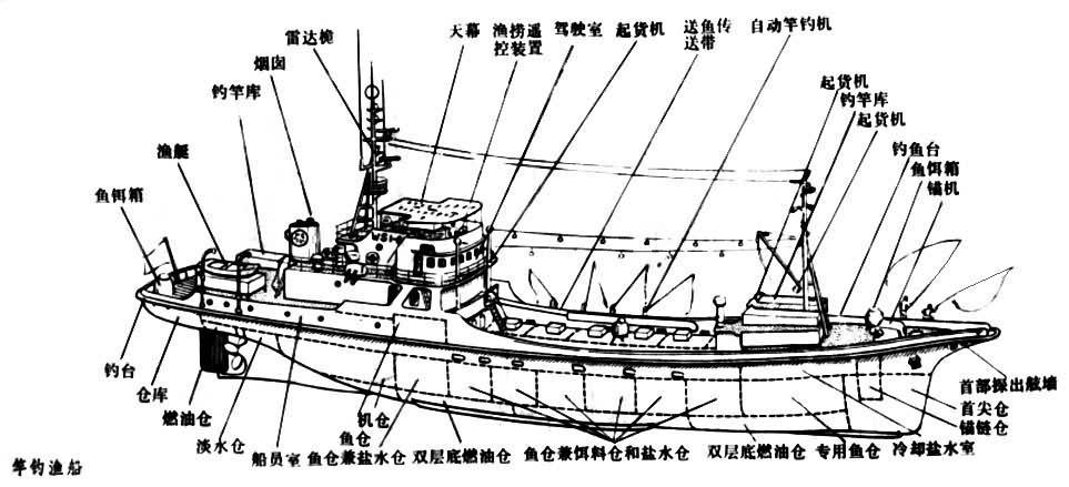渔船简笔画正面
